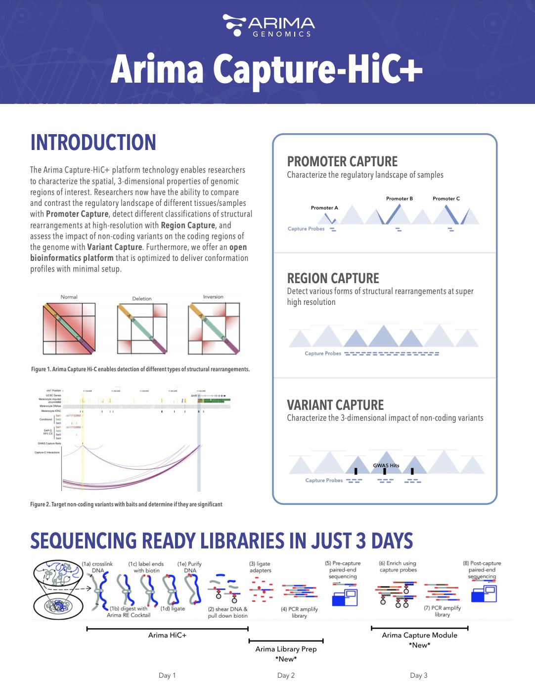 Arima Capture-HiC+ Product Flyer